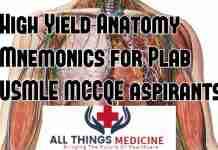 Hi yield Anatomy mnemonics